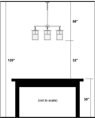 Proper height of chandelier chandelier online Picture mounting height